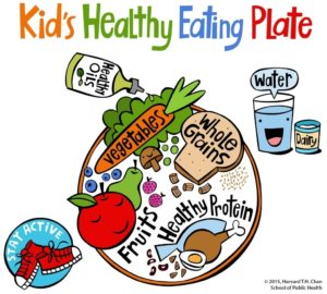 Healthy food info for children